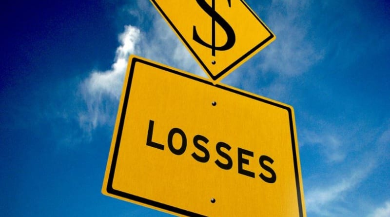 forex losses